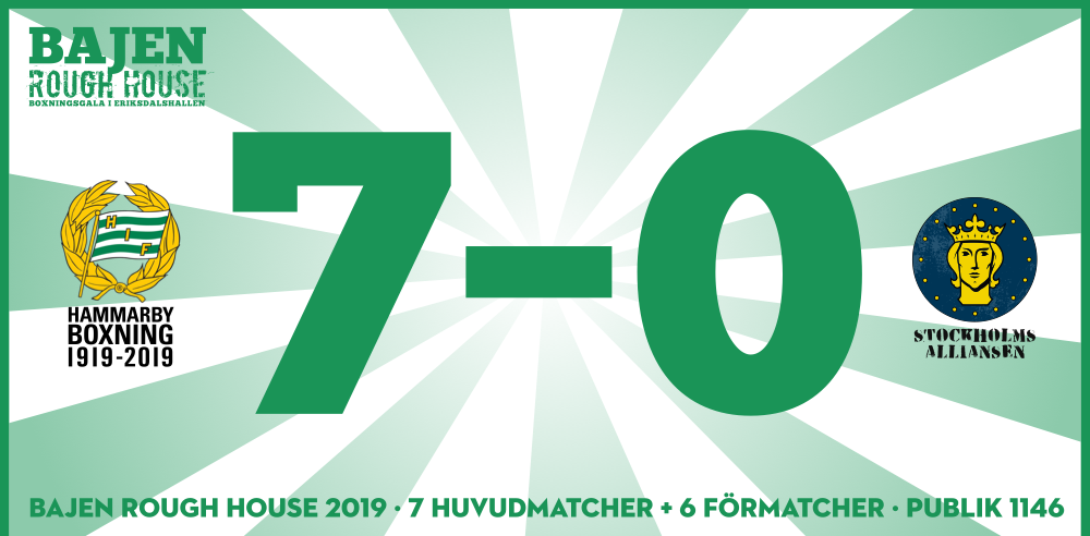 Matchreferat Bajen Rough House 2019